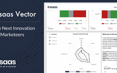 Insaas Vector – The Next Innovation for Marketeers